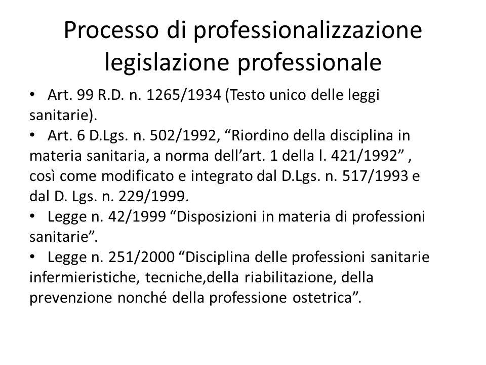 Processo di professionalizzazione legislazione professionale Art. 99 R.D. n. 1265/1934 (Testo unico delle leggi sanitarie). Art. 6 D.Lgs. n. 502/1992,
