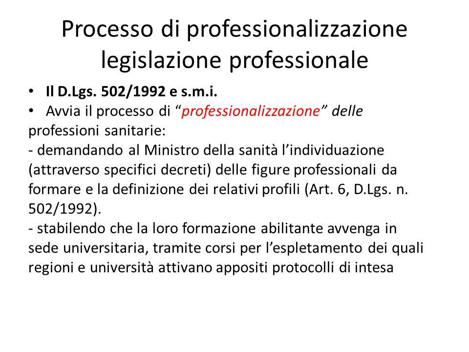 Processo di professionalizzazione legislazione professionale Il D.Lgs. 502/1992 e s.m.i. Avvia il processo di professionalizzazione delle professioni