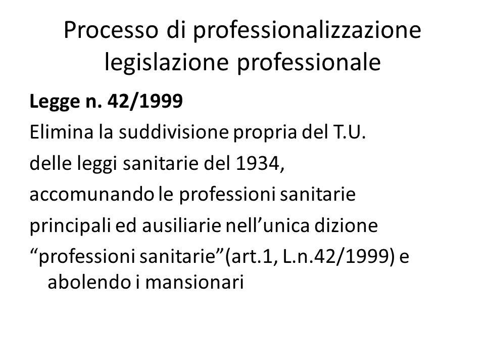 Processo di professionalizzazione legislazione professionale Legge n. 42/1999 Elimina la suddivisione propria del T.U. delle leggi sanitarie del 1934,
