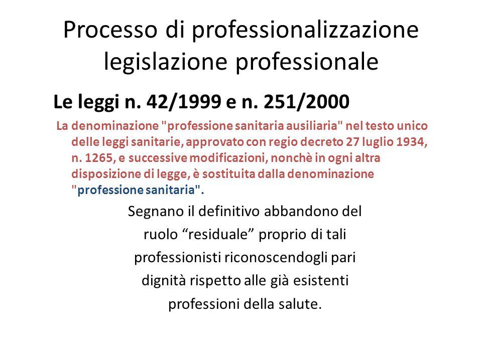 Processo di professionalizzazione legislazione professionale Le leggi n. 42/1999 e n. 251/2000 La denominazione