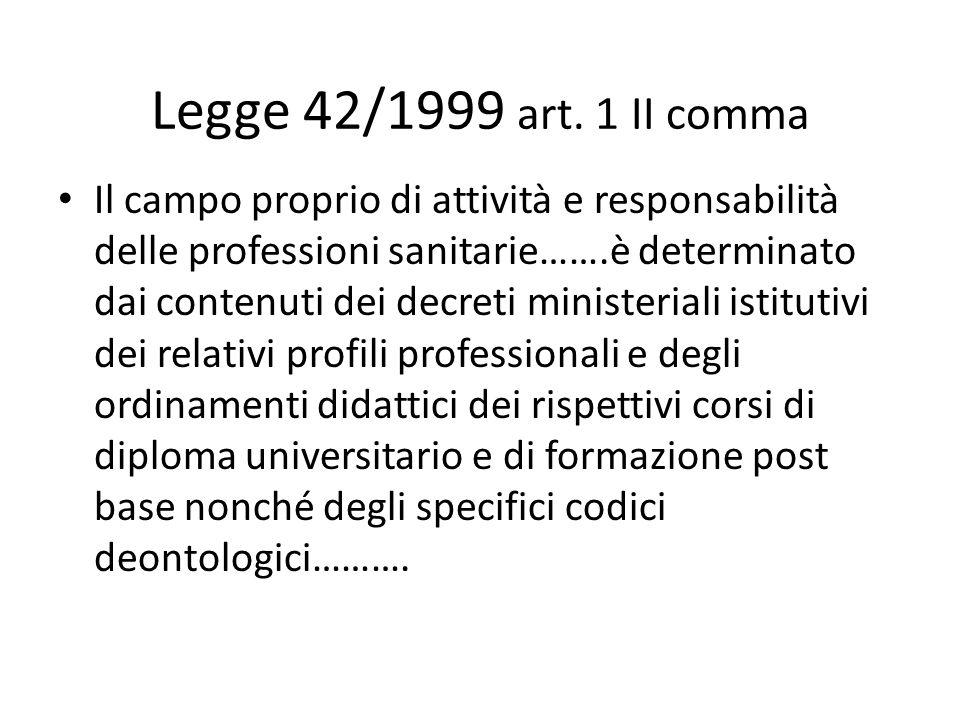 Legge 42/1999 art. 1 II comma Il campo proprio di attività e responsabilità delle professioni sanitarie…….è determinato dai contenuti dei decreti mini