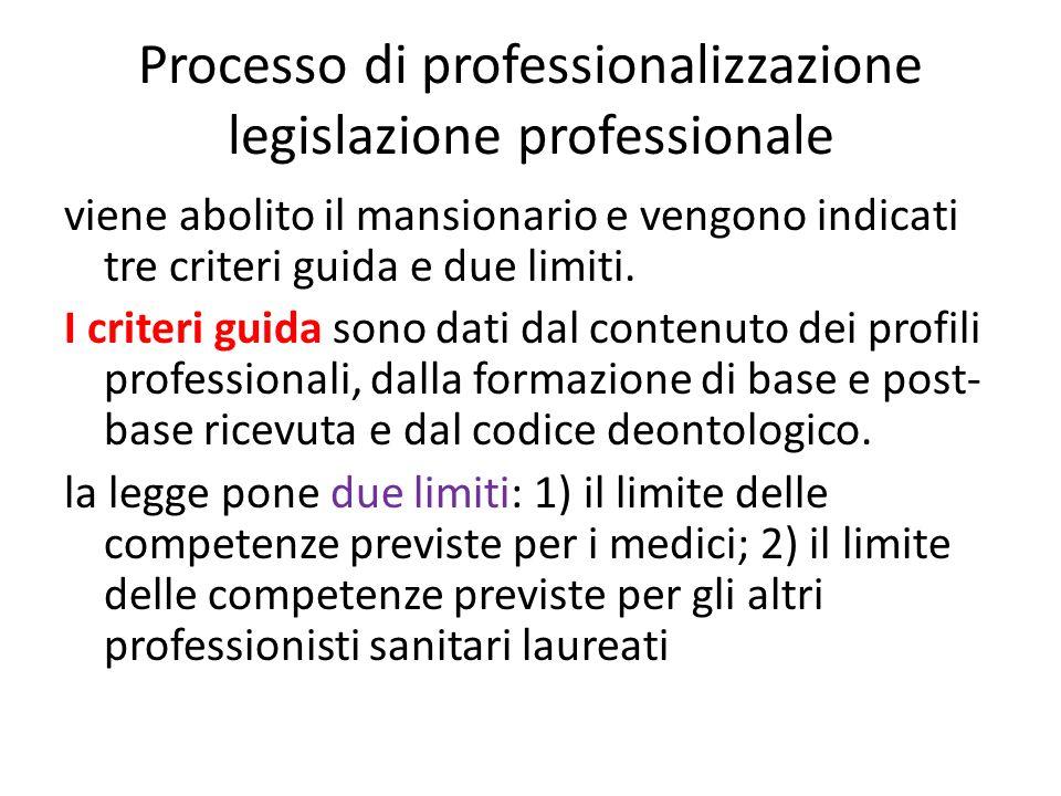 Processo di professionalizzazione legislazione professionale viene abolito il mansionario e vengono indicati tre criteri guida e due limiti. I criteri