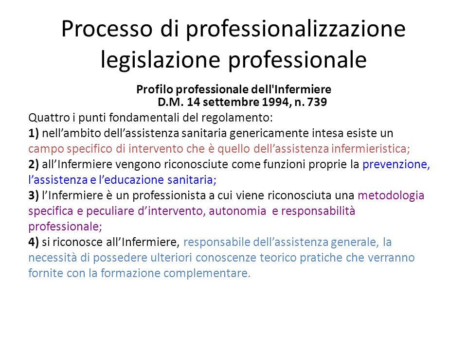 Processo di professionalizzazione legislazione professionale Profilo professionale dell'Infermiere D.M. 14 settembre 1994, n. 739 Quattro i punti fond