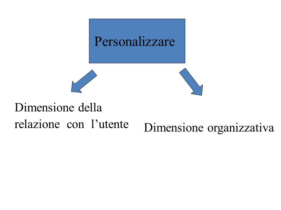 Personalizzare Dimensione della relazione con lutente Dimensione organizzativa