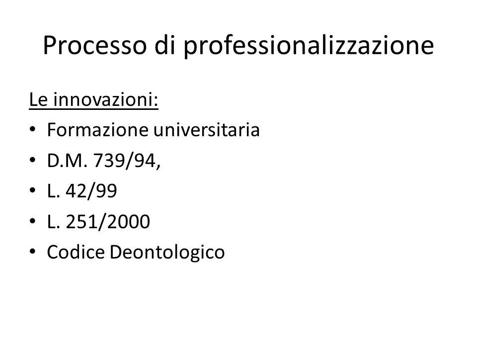 Processo di professionalizzazione Le innovazioni: Formazione universitaria D.M. 739/94, L. 42/99 L. 251/2000 Codice Deontologico
