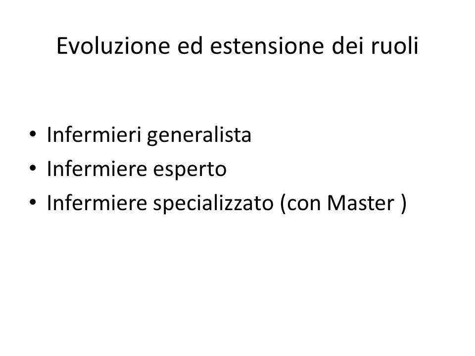 Evoluzione ed estensione dei ruoli Infermieri generalista Infermiere esperto Infermiere specializzato (con Master )