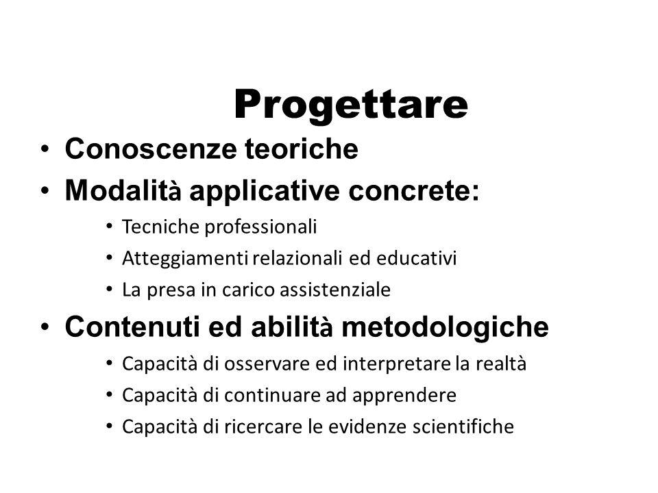 Progettare Conoscenze teoriche Modalit à applicative concrete: Tecniche professionali Atteggiamenti relazionali ed educativi La presa in carico assist