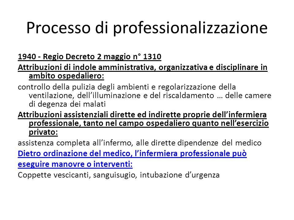 Processo di professionalizzazione 1940 - Regio Decreto 2 maggio n° 1310 Attribuzioni di indole amministrativa, organizzativa e disciplinare in ambito