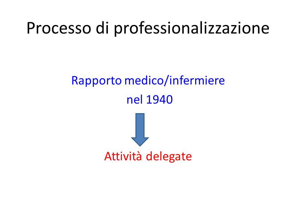 Processo di professionalizzazione Rapporto medico/infermiere nel 1940 Attività delegate
