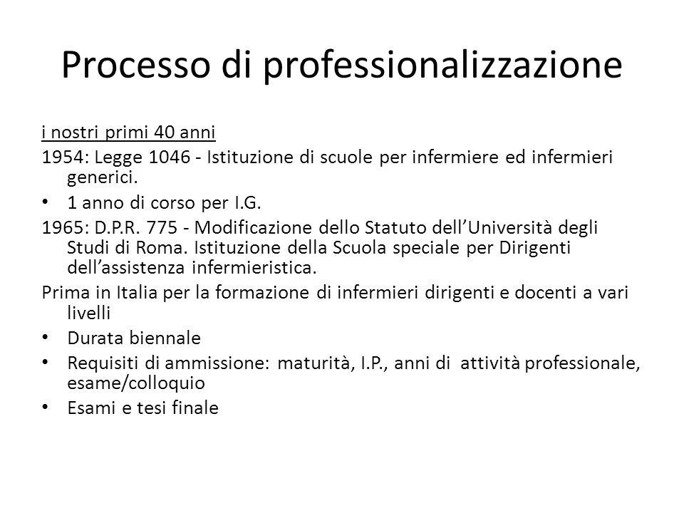Processo di professionalizzazione i nostri primi 40 anni 1954: Legge 1046 - Istituzione di scuole per infermiere ed infermieri generici. 1 anno di cor