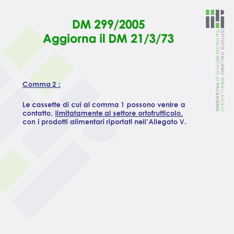 DM 299/2005 Aggiorna il DM 21/3/73 dopo larticolo 13 è inserito il seguente articolo 13-bis: Comma 1: In deroga a quanto stabilito allarticolo 13 è co