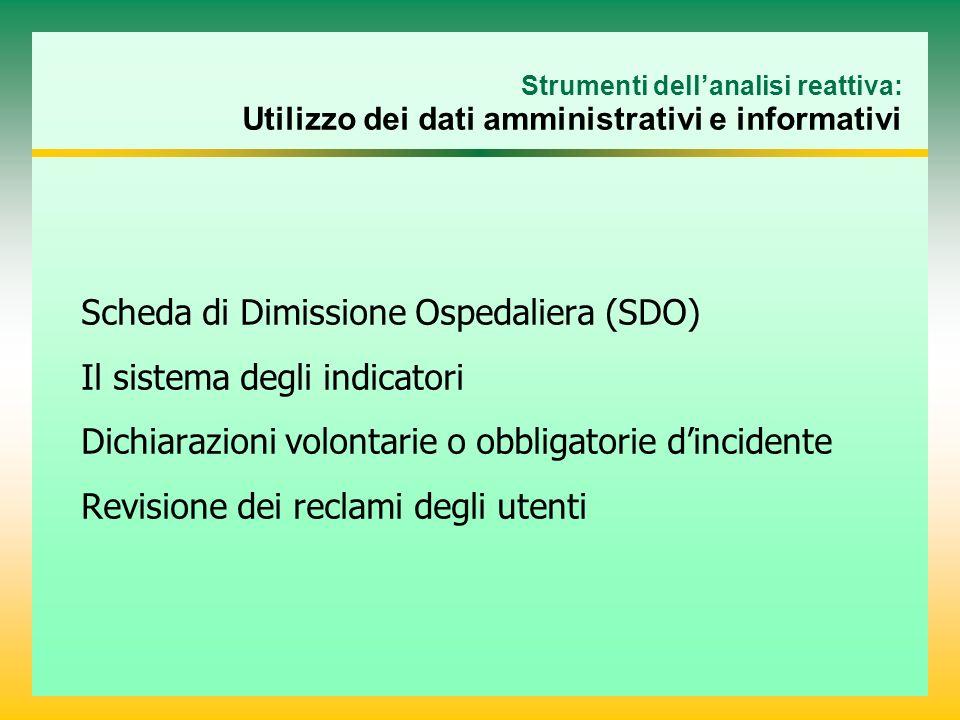 Strumenti dellanalisi reattiva: Utilizzo dei dati amministrativi e informativi Scheda di Dimissione Ospedaliera (SDO) Il sistema degli indicatori Dich