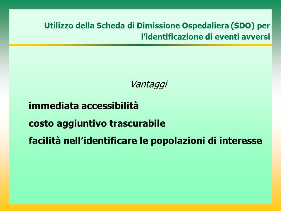 Utilizzo della Scheda di Dimissione Ospedaliera (SDO) per lidentificazione di eventi avversi Vantaggi immediata accessibilità costo aggiuntivo trascur
