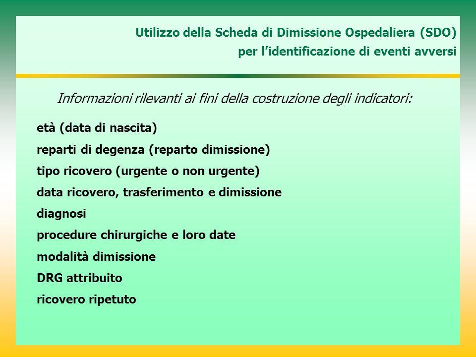 Utilizzo della Scheda di Dimissione Ospedaliera (SDO) per lidentificazione di eventi avversi Informazioni rilevanti ai fini della costruzione degli in