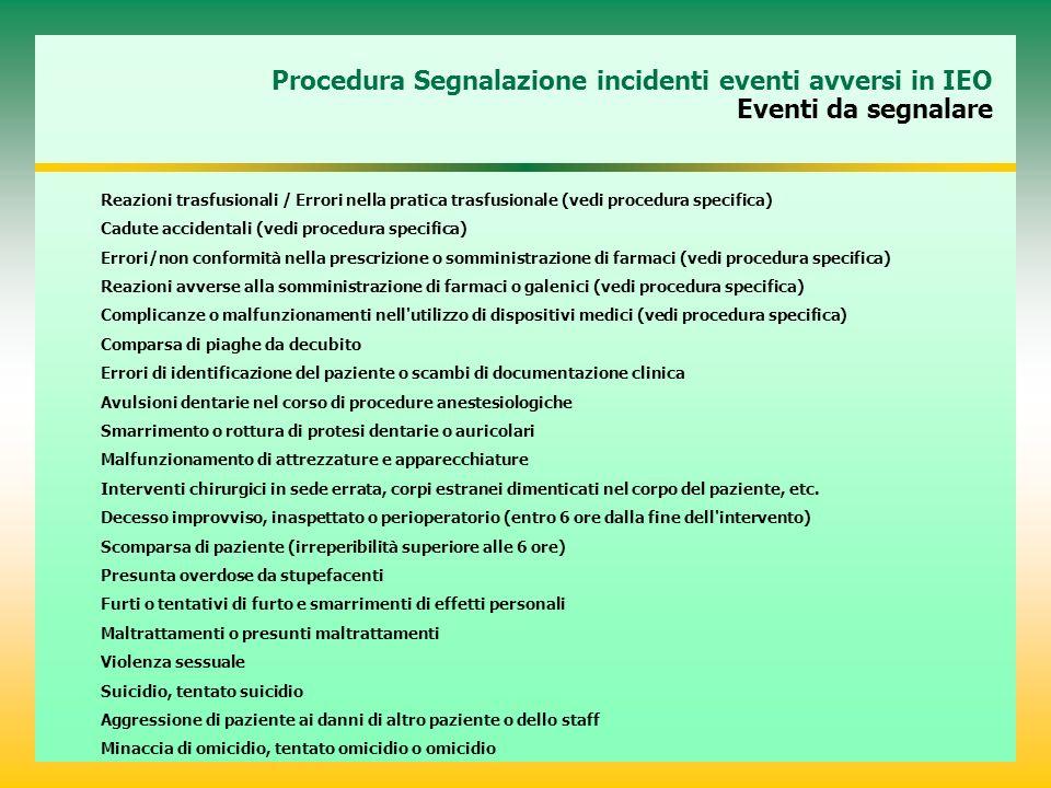 Procedura Segnalazione incidenti eventi avversi in IEO Eventi da segnalare Reazioni trasfusionali / Errori nella pratica trasfusionale (vedi procedura specifica) Cadute accidentali (vedi procedura specifica) Errori/non conformità nella prescrizione o somministrazione di farmaci (vedi procedura specifica) Reazioni avverse alla somministrazione di farmaci o galenici (vedi procedura specifica) Complicanze o malfunzionamenti nell utilizzo di dispositivi medici (vedi procedura specifica) Comparsa di piaghe da decubito Errori di identificazione del paziente o scambi di documentazione clinica Avulsioni dentarie nel corso di procedure anestesiologiche Smarrimento o rottura di protesi dentarie o auricolari Malfunzionamento di attrezzature e apparecchiature Interventi chirurgici in sede errata, corpi estranei dimenticati nel corpo del paziente, etc.
