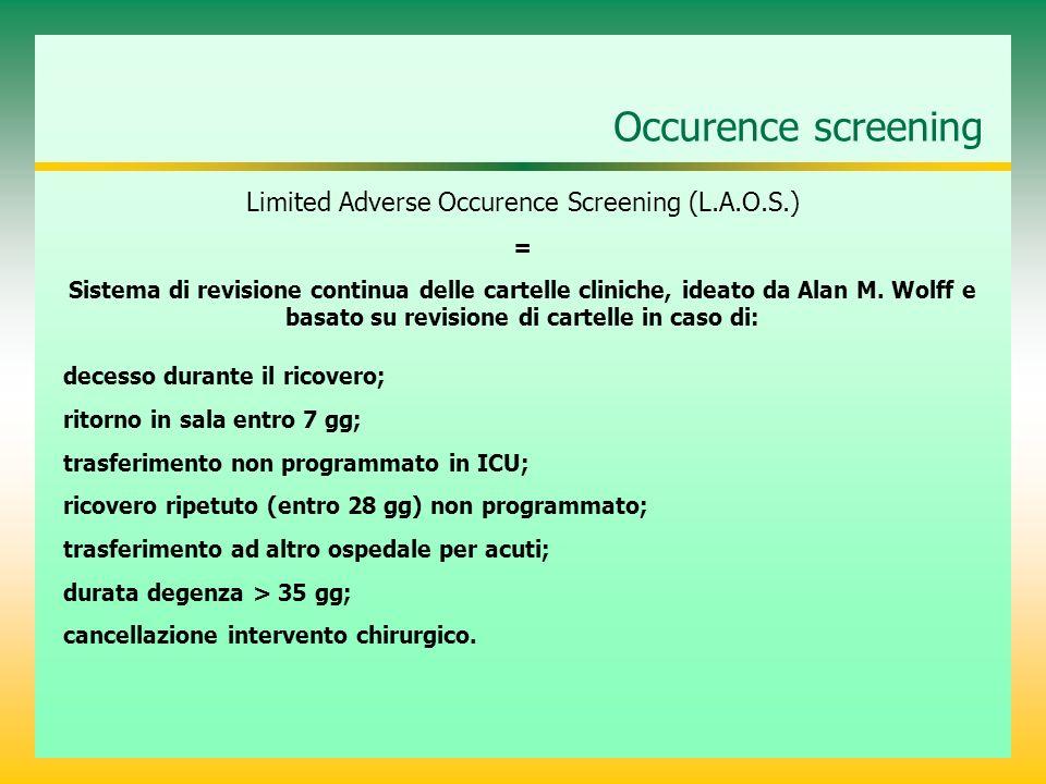 Occurence screening Limited Adverse Occurence Screening (L.A.O.S.) = Sistema di revisione continua delle cartelle cliniche, ideato da Alan M. Wolff e