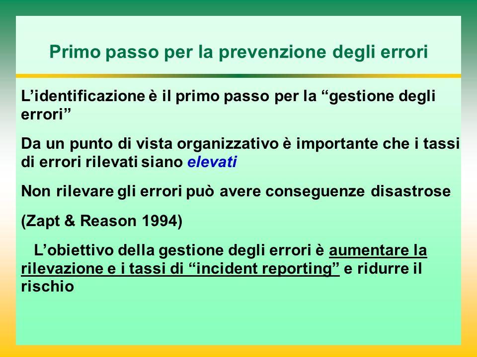 Primo passo per la prevenzione degli errori Lidentificazione è il primo passo per la gestione degli errori Da un punto di vista organizzativo è import