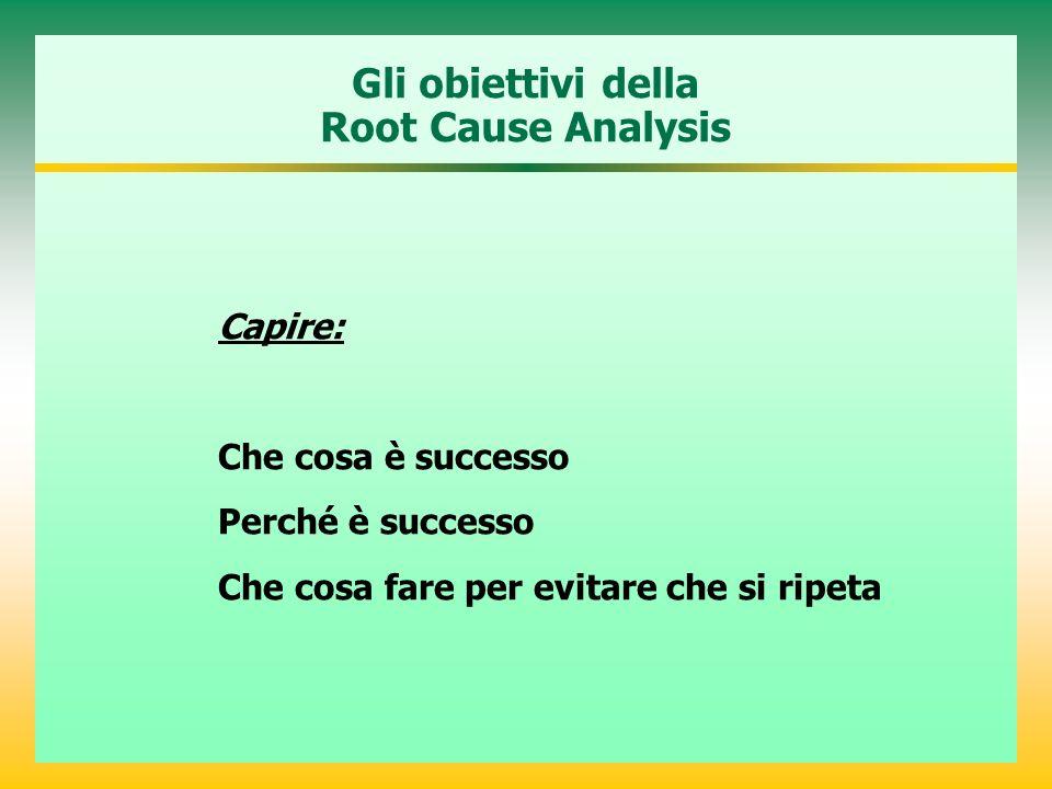 Gli obiettivi della Root Cause Analysis Capire: Che cosa è successo Perché è successo Che cosa fare per evitare che si ripeta