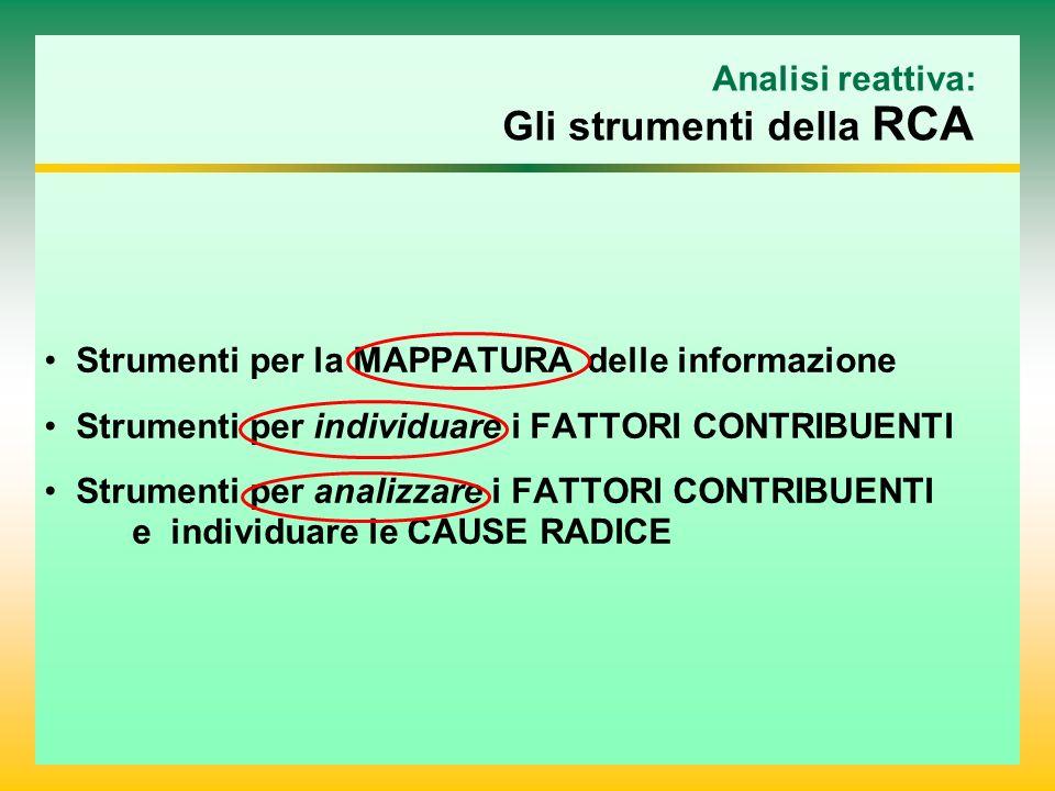 Analisi reattiva: Gli strumenti della RCA Strumenti per la MAPPATURA delle informazione Strumenti per individuare i FATTORI CONTRIBUENTI Strumenti per analizzare i FATTORI CONTRIBUENTI e individuare le CAUSE RADICE
