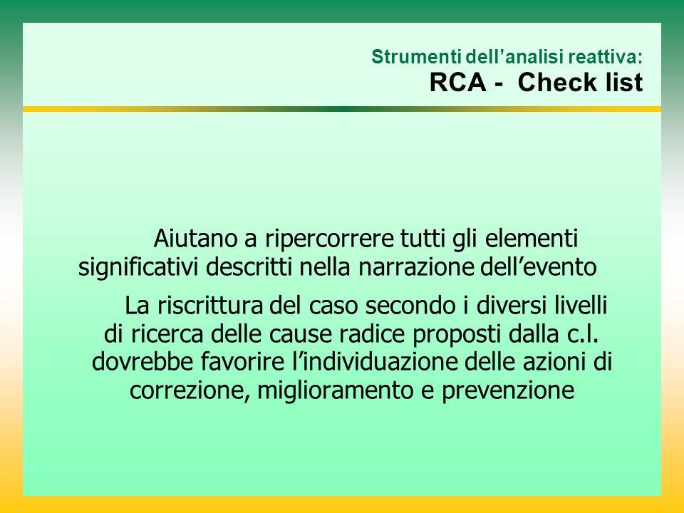 Strumenti dellanalisi reattiva: RCA - Check list Aiutano a ripercorrere tutti gli elementi significativi descritti nella narrazione dellevento La riscrittura del caso secondo i diversi livelli di ricerca delle cause radice proposti dalla c.l.