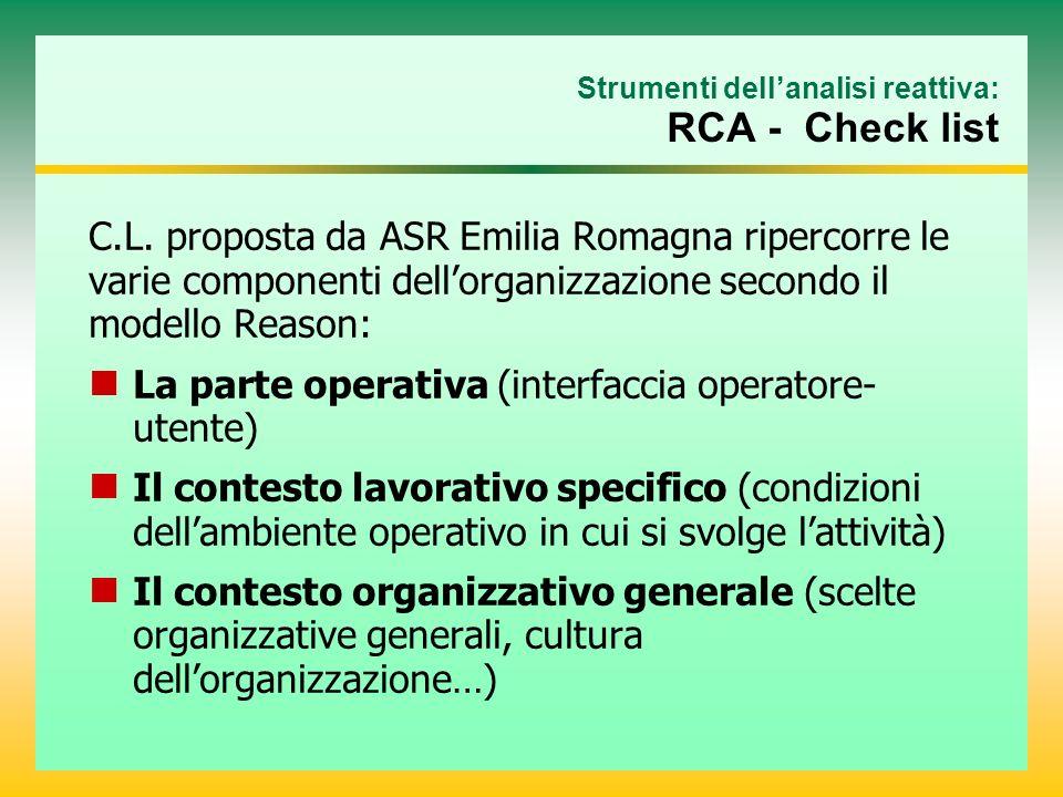 Strumenti dellanalisi reattiva: RCA - Check list C.L. proposta da ASR Emilia Romagna ripercorre le varie componenti dellorganizzazione secondo il mode