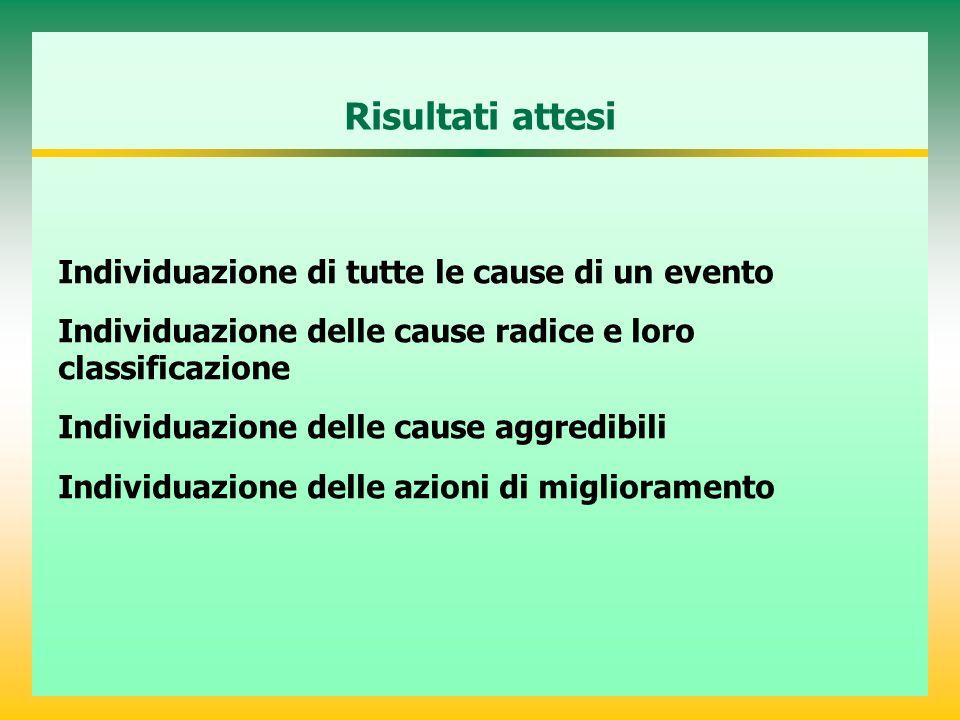 Risultati attesi Individuazione di tutte le cause di un evento Individuazione delle cause radice e loro classificazione Individuazione delle cause aggredibili Individuazione delle azioni di miglioramento