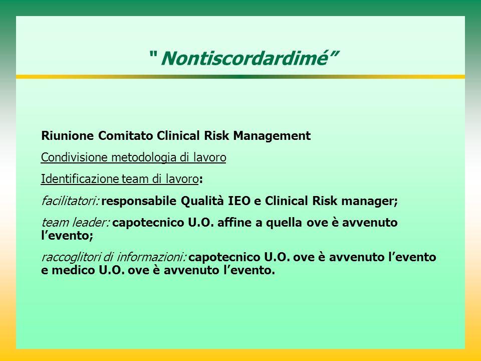 Nontiscordardimé Riunione Comitato Clinical Risk Management Condivisione metodologia di lavoro Identificazione team di lavoro: facilitatori: responsab