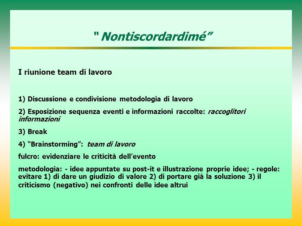 Nontiscordardimé I riunione team di lavoro 1) Discussione e condivisione metodologia di lavoro 2) Esposizione sequenza eventi e informazioni raccolte: