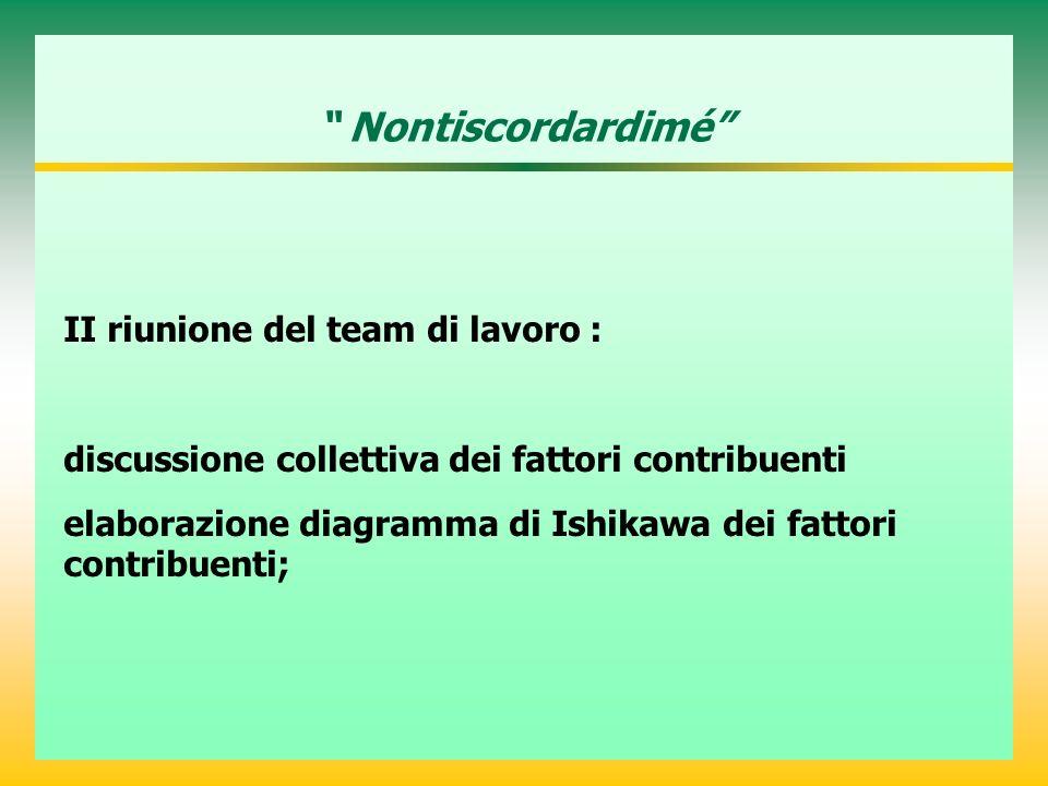 Nontiscordardimé II riunione del team di lavoro : discussione collettiva dei fattori contribuenti elaborazione diagramma di Ishikawa dei fattori contribuenti;