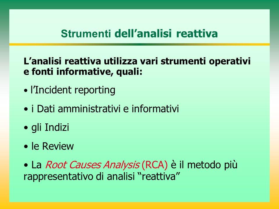 Strumenti dellanalisi reattiva Lanalisi reattiva utilizza vari strumenti operativi e fonti informative, quali: lIncident reporting i Dati amministrativi e informativi gli Indizi le Review La Root Causes Analysis (RCA) è il metodo più rappresentativo di analisi reattiva