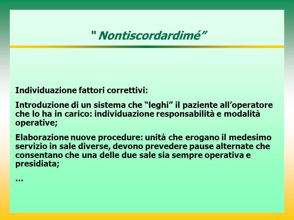 Nontiscordardimé Individuazione fattori correttivi: Introduzione di un sistema che leghi il paziente alloperatore che lo ha in carico: individuazione