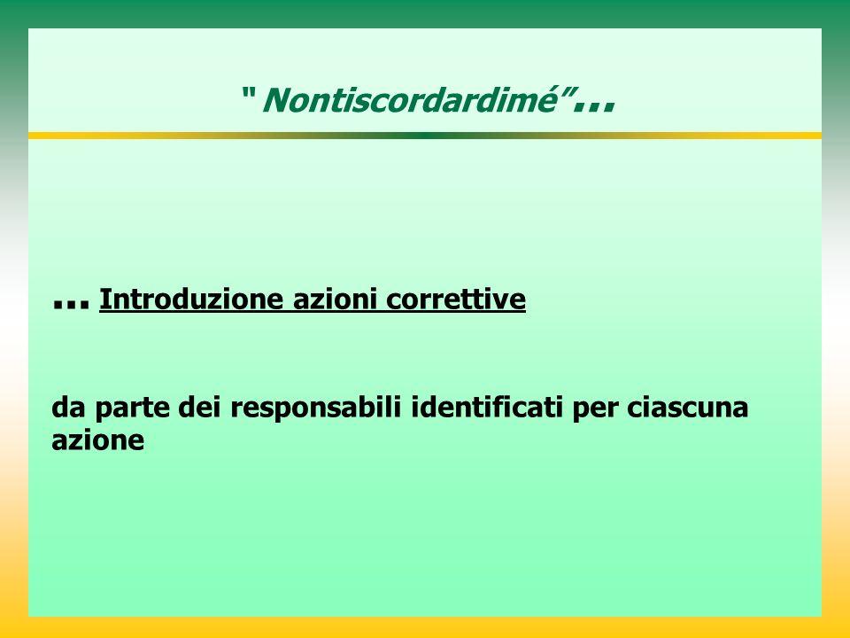 Nontiscordardimé...... Introduzione azioni correttive da parte dei responsabili identificati per ciascuna azione