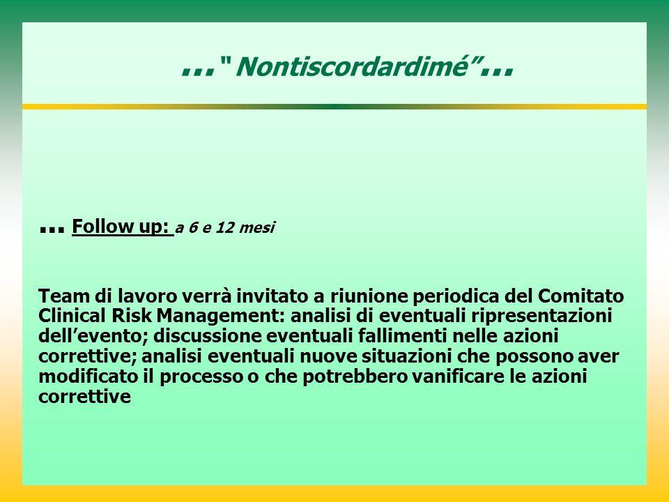 ... Nontiscordardimé...... Follow up: a 6 e 12 mesi Team di lavoro verrà invitato a riunione periodica del Comitato Clinical Risk Management: analisi