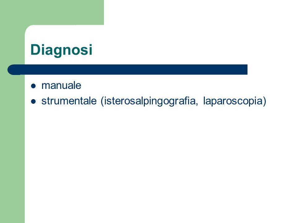 Sintomatologia perdite ematiche fino allo shock dolori di varia intensità sensazione di massa estranea