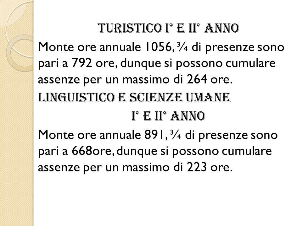 Turistico III° anno Monte ore annuale 1188, ¾ di presenze sono pari a 891ore, dunque si possono cumulare assenze per un massimo di 297ore.