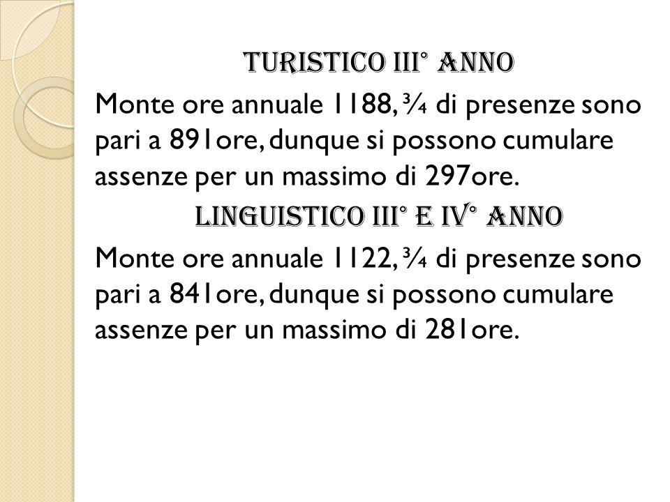 Turistico III° anno Monte ore annuale 1188, ¾ di presenze sono pari a 891ore, dunque si possono cumulare assenze per un massimo di 297ore. Linguistico