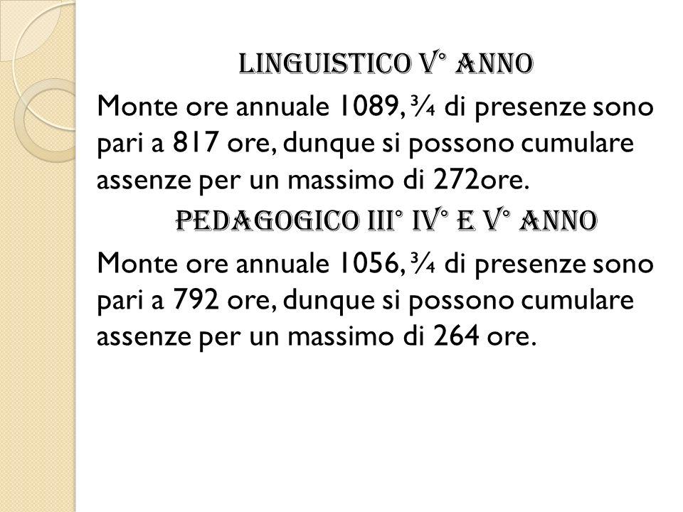 Linguistico V° anno Monte ore annuale 1089, ¾ di presenze sono pari a 817 ore, dunque si possono cumulare assenze per un massimo di 272ore. PEDAGOGICO