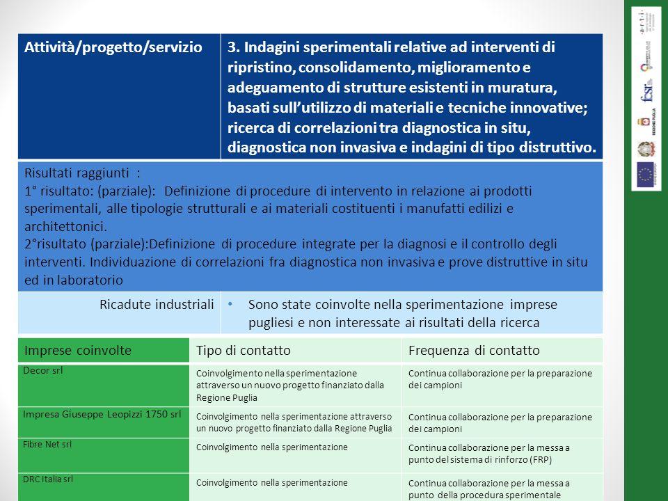 Le attività svolte al 31/12/2013 Attività/progetto/servizio3.