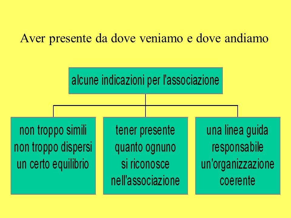 Il contesto socio culturale dott. Ennio Pasinetti