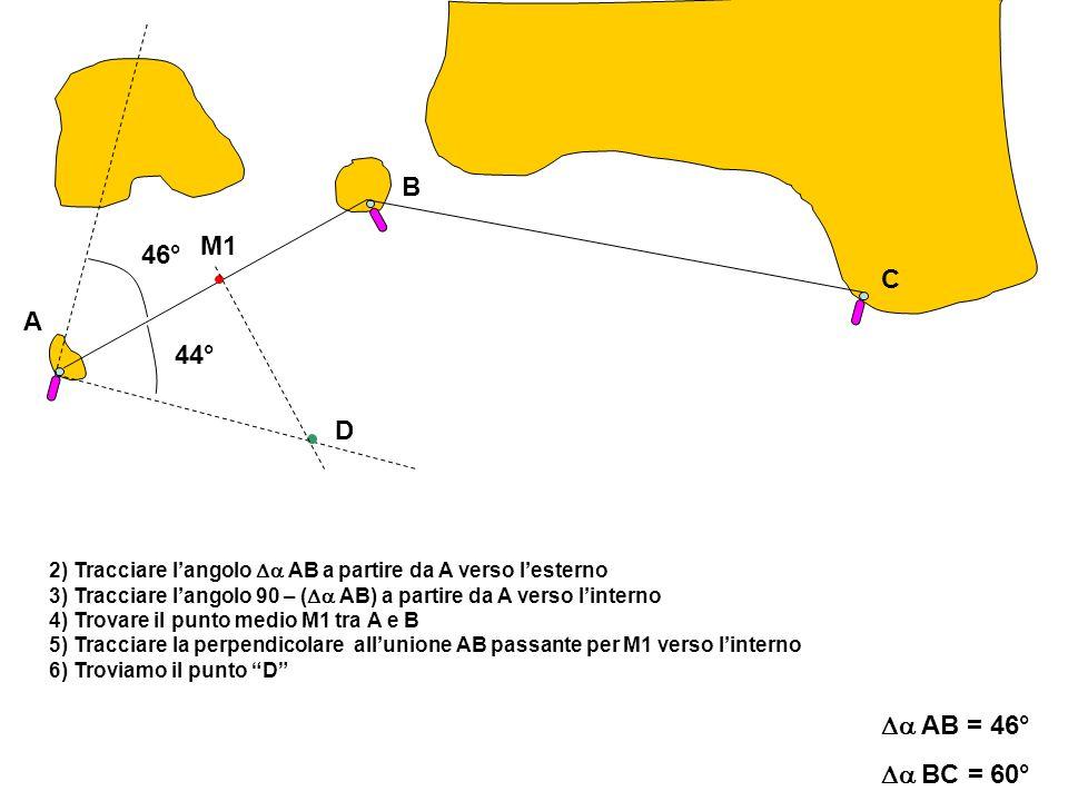 A C B AB = 46° BC = 60° 2) Tracciare langolo AB a partire da A verso lesterno 3) Tracciare langolo 90 – ( AB) a partire da A verso linterno 4) Trovare il punto medio M1 tra A e B 5) Tracciare la perpendicolare allunione AB passante per M1 verso linterno 6) Troviamo il punto D 46° 44° D M1