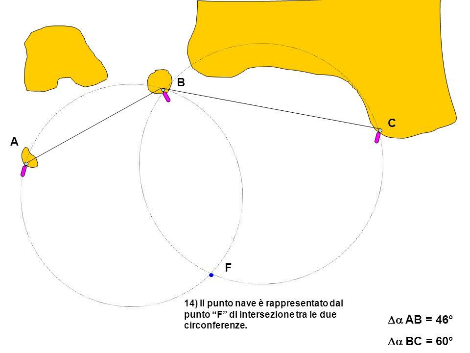 A C B AB = 46° BC = 60° 14) Il punto nave è rappresentato dal punto F di intersezione tra le due circonferenze.