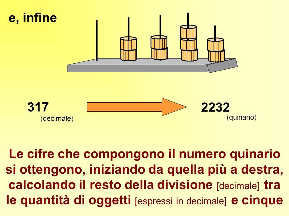 e, infine 317 (decimale) 2232 (quinario) Le cifre che compongono il numero quinario si ottengono, iniziando da quella più a destra, calcolando il resto della divisione [decimale] tra le quantità di oggetti [espressi in decimale] e cinque