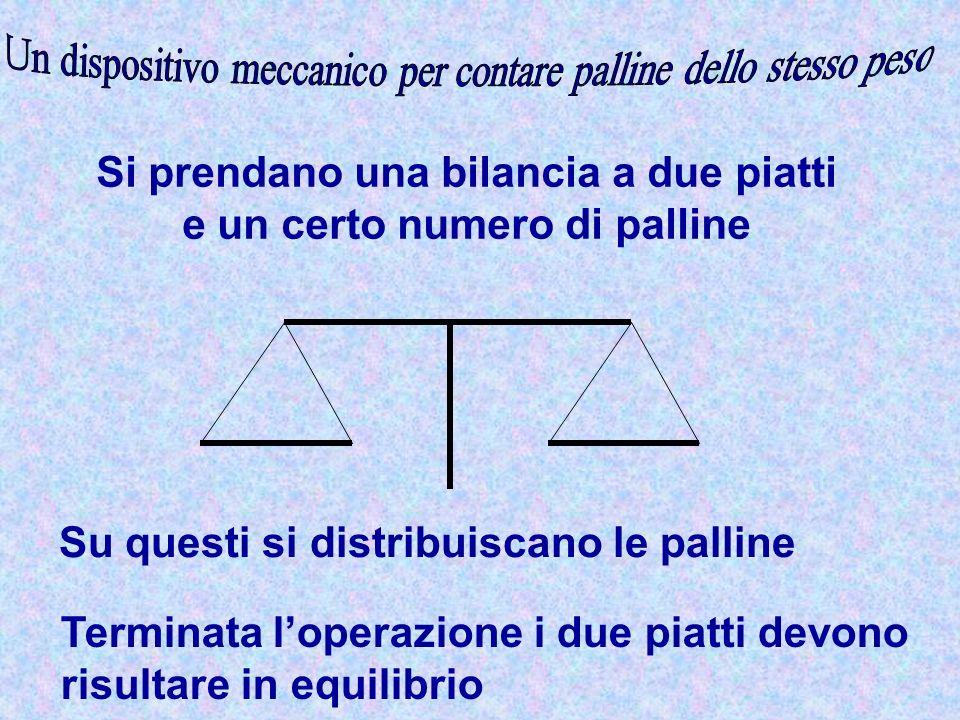 Si prendano una bilancia a due piatti e un certo numero di palline Su questi si distribuiscano le palline Terminata loperazione i due piatti devono risultare in equilibrio