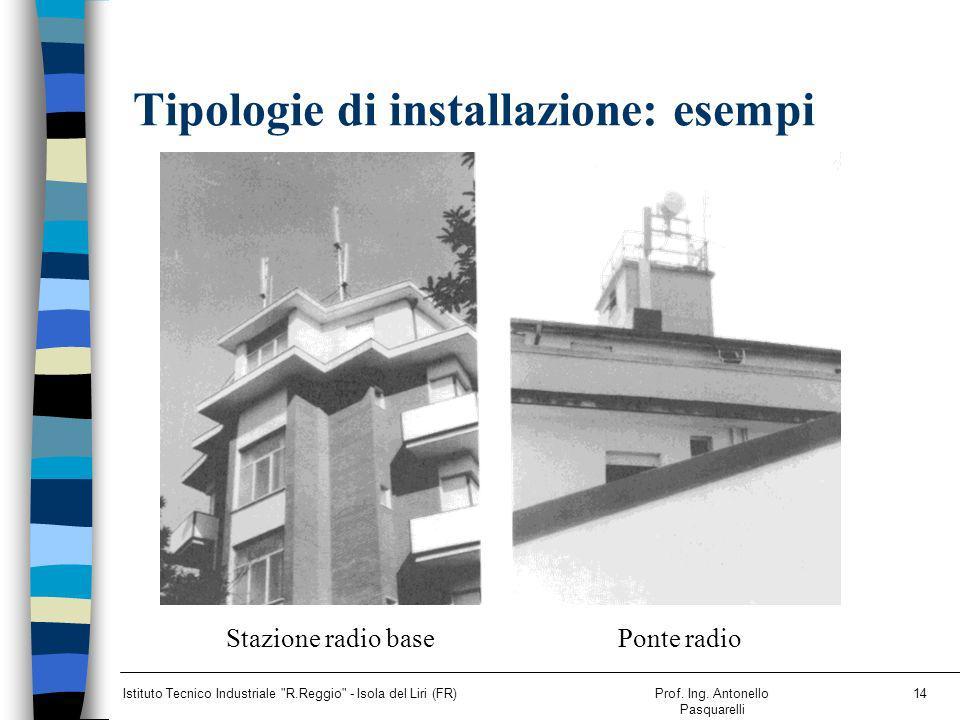 Istituto Tecnico Industriale