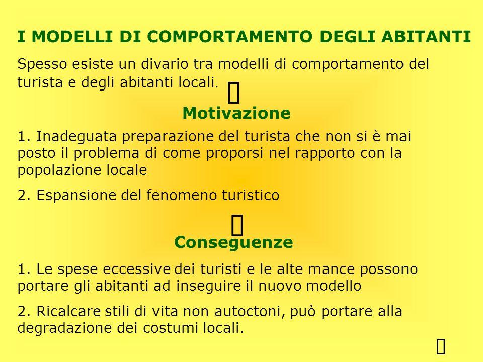 I MODELLI DI COMPORTAMENTO DEGLI ABITANTI Spesso esiste un divario tra modelli di comportamento del turista e degli abitanti locali. Motivazione 1. In