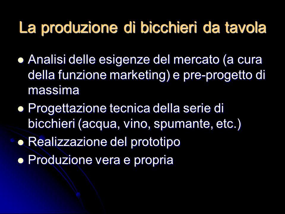 La produzione di bicchieri da tavola Analisi delle esigenze del mercato (a cura della funzione marketing) e pre-progetto di massima Analisi delle esig