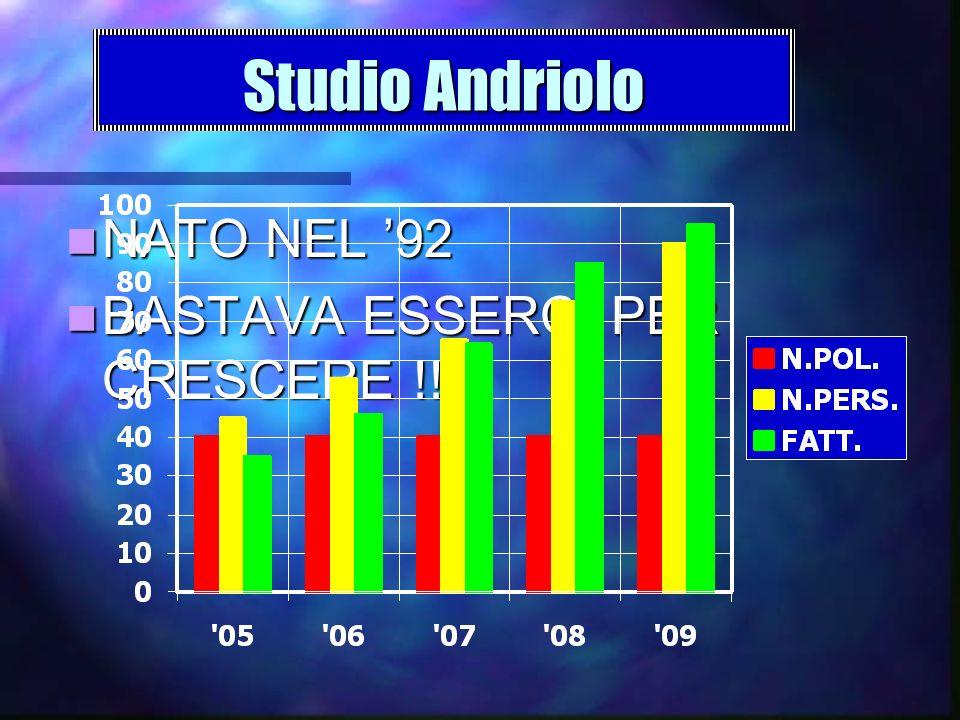 Studio Andriolo NATO NEL 92 NATO NEL 92 BASTAVA ESSERCI PER CRESCERE !! BASTAVA ESSERCI PER CRESCERE !!