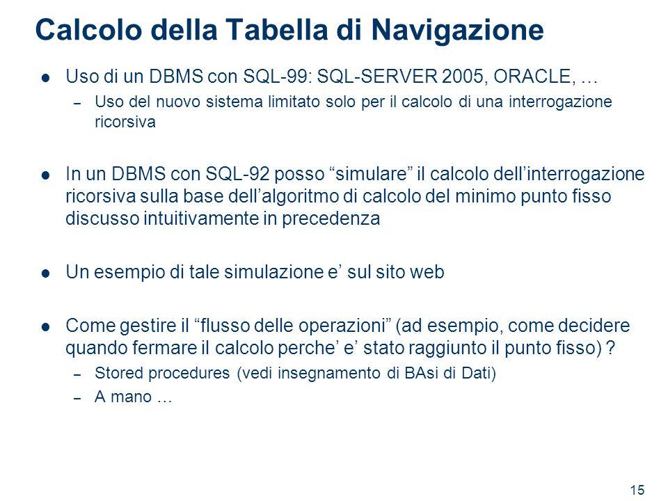 15 Calcolo della Tabella di Navigazione Uso di un DBMS con SQL-99: SQL-SERVER 2005, ORACLE, … – Uso del nuovo sistema limitato solo per il calcolo di