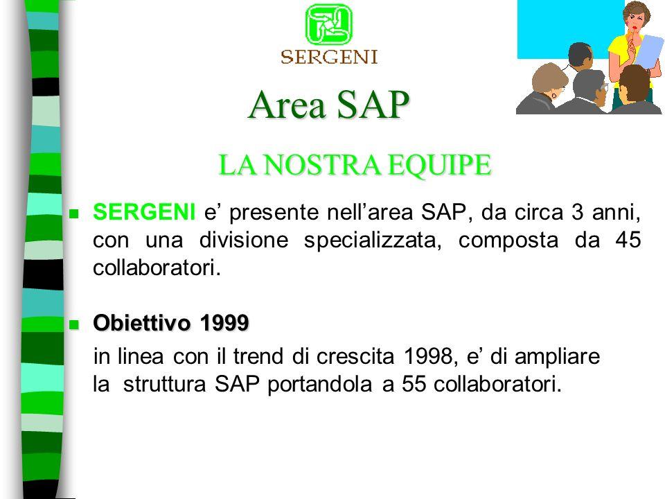 Presentazione della Società n SERGENI nasce nei primi mesi dellanno 1991 con lobiettivo di operare nel settore dellinformatica e in ambienti diversi di Hardware e Software.