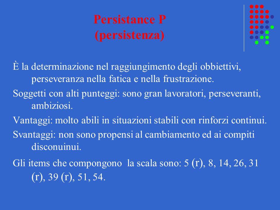 Persistance P (persistenza) È la determinazione nel raggiungimento degli obbiettivi, perseveranza nella fatica e nella frustrazione. Soggetti con alti